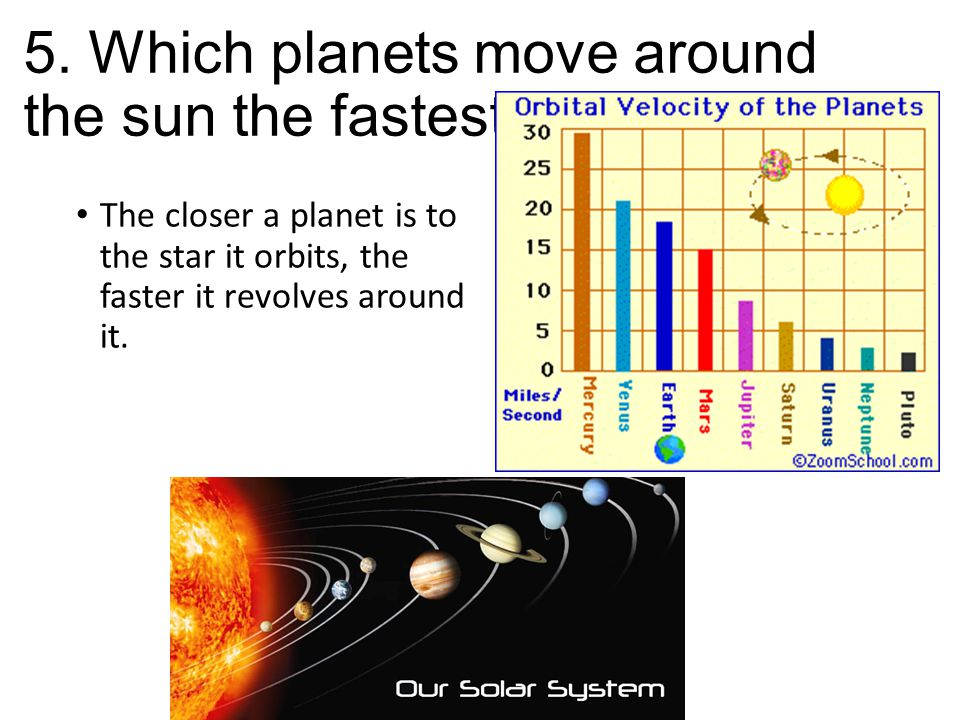 5. Which planets move around the sun the fastest