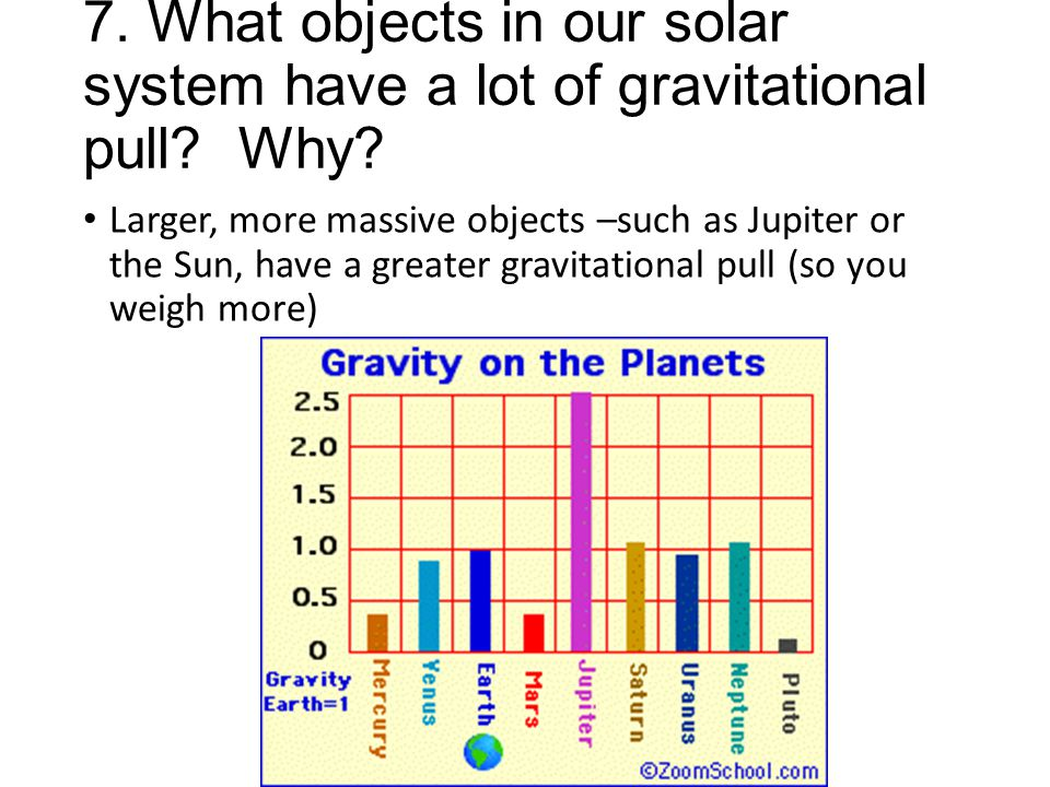 7. What objects in our solar system have a lot of gravitational pull