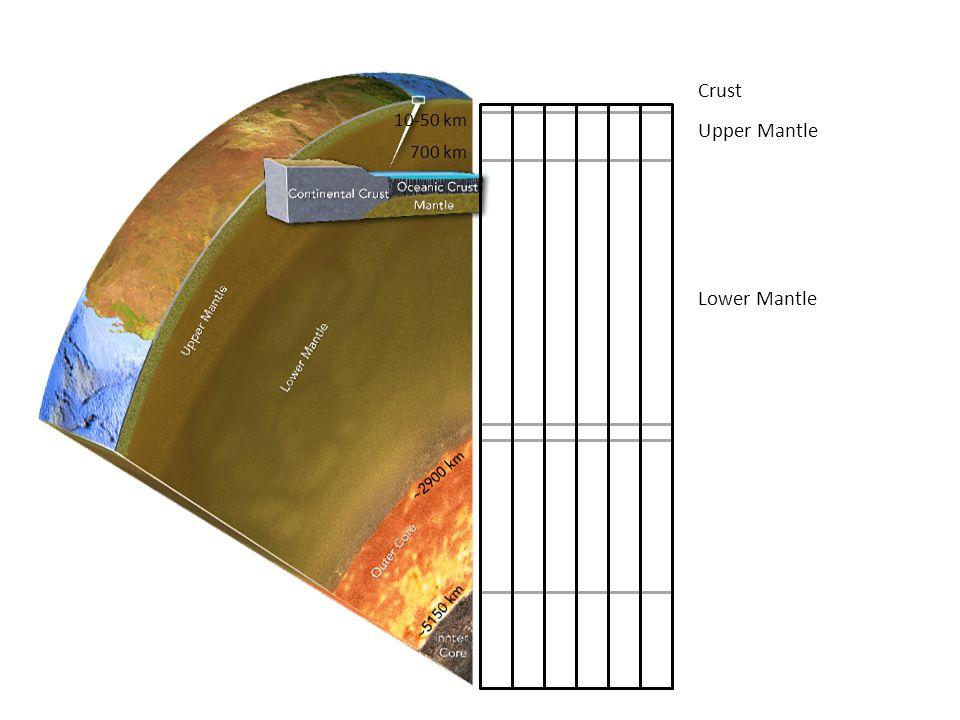 Crust 10-50 km Upper Mantle 700 km Lower Mantle