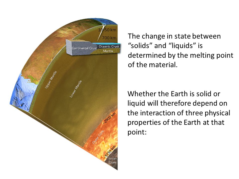 10-50 km The change in state between solids and liquids is determined by the melting point of the material.