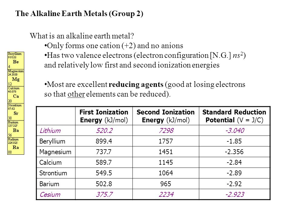 The Alkaline Earth Metals (Group 2)