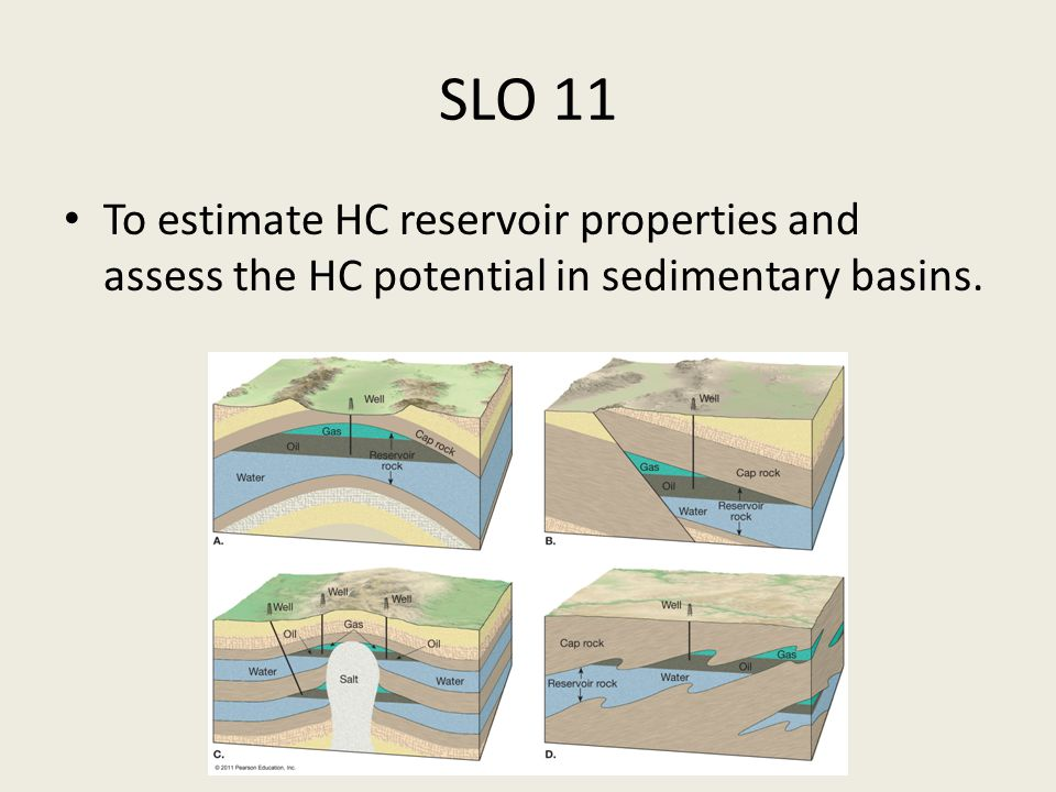 SLO 11 To estimate HC reservoir properties and assess the HC potential in sedimentary basins.