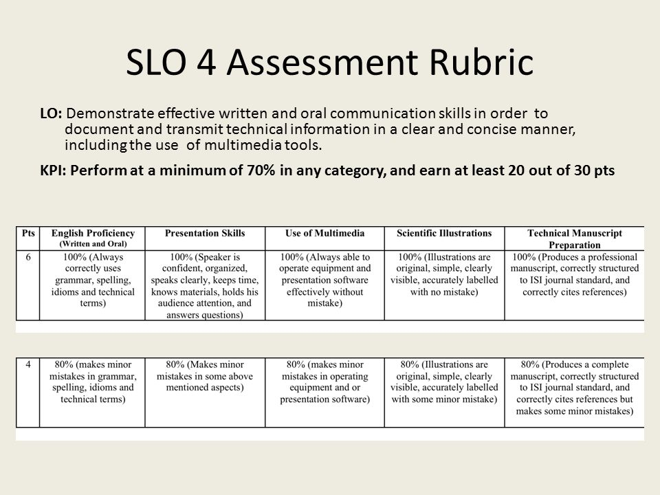 SLO 4 Assessment Rubric