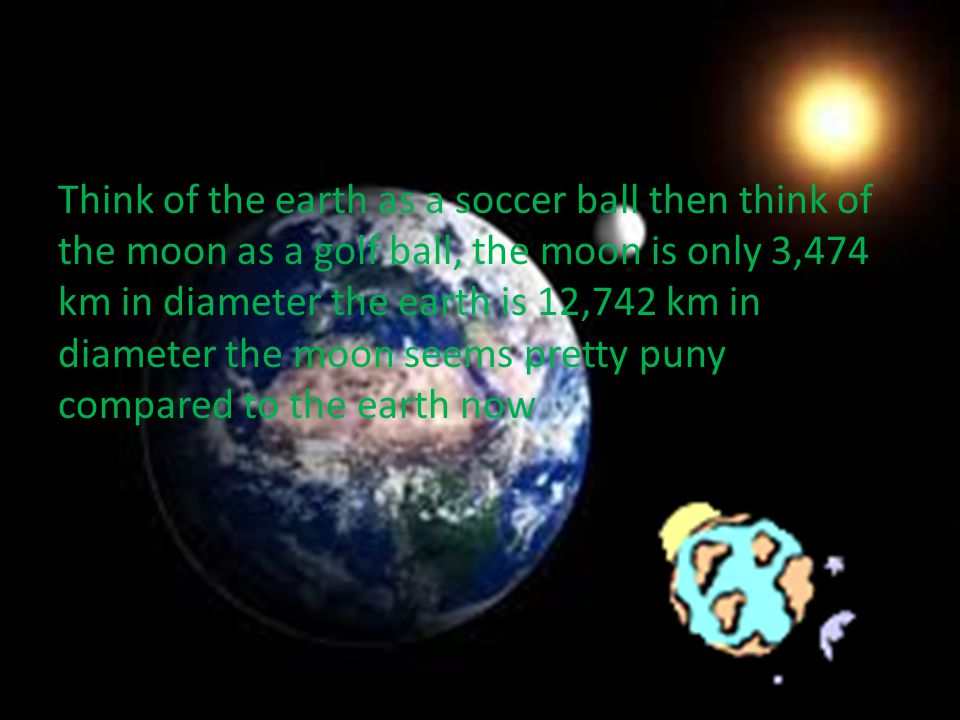 Moons size