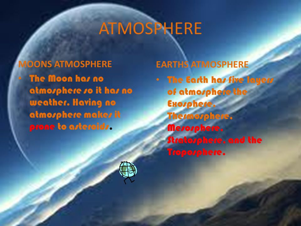 ATMOSPHERE MOONS ATMOSPHERE EARTHS ATMOSPHERE