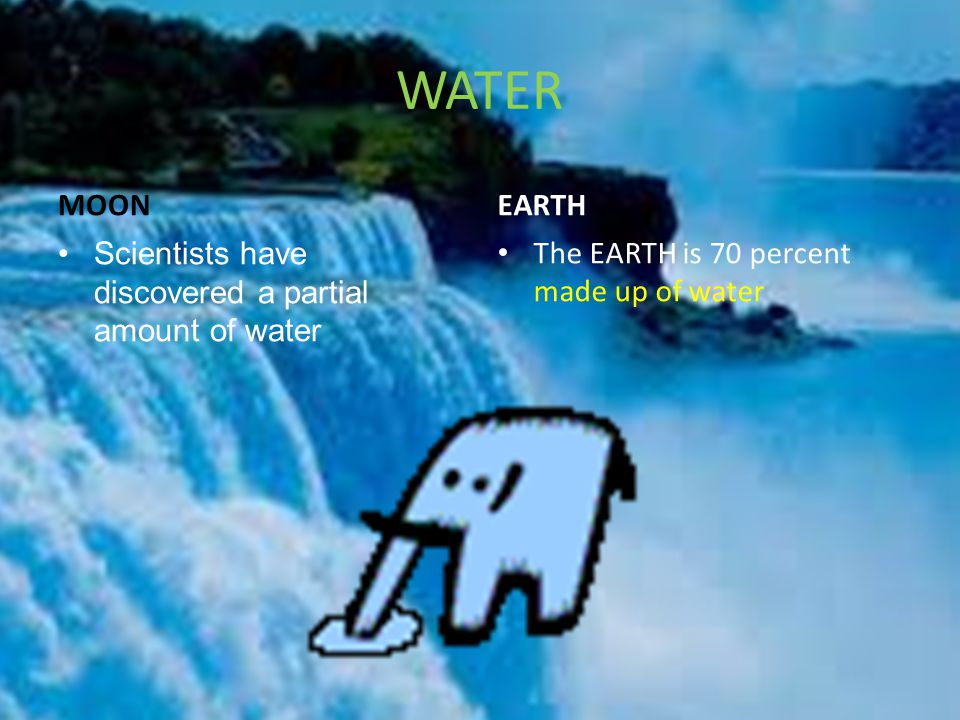 WATER MOON EARTH Scientists have discovered a partial amount of water