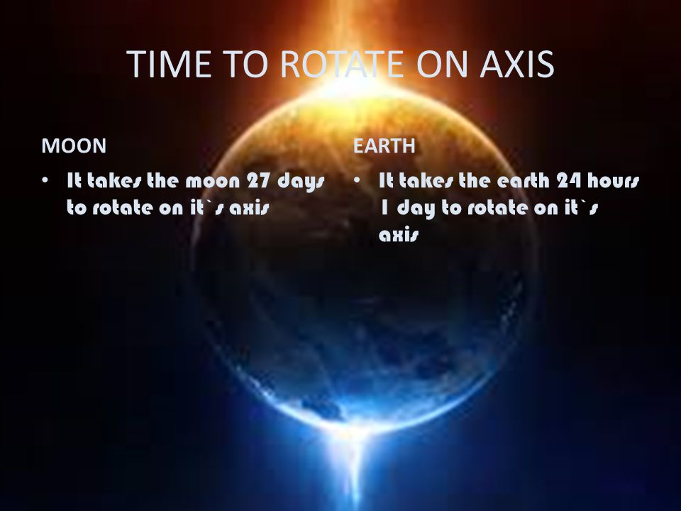 TIME TO ROTATE ON AXIS MOON EARTH