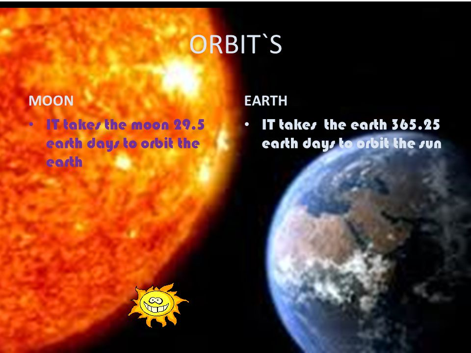 ORBIT`S MOON. EARTH. IT takes the moon 29.5 earth days to orbit the earth.