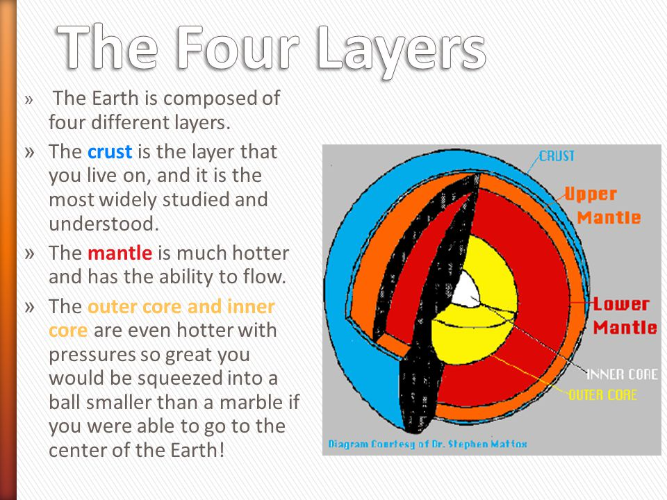 Interior parts of the earth ppt