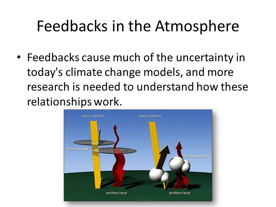 Feedbacks in the Atmosphere