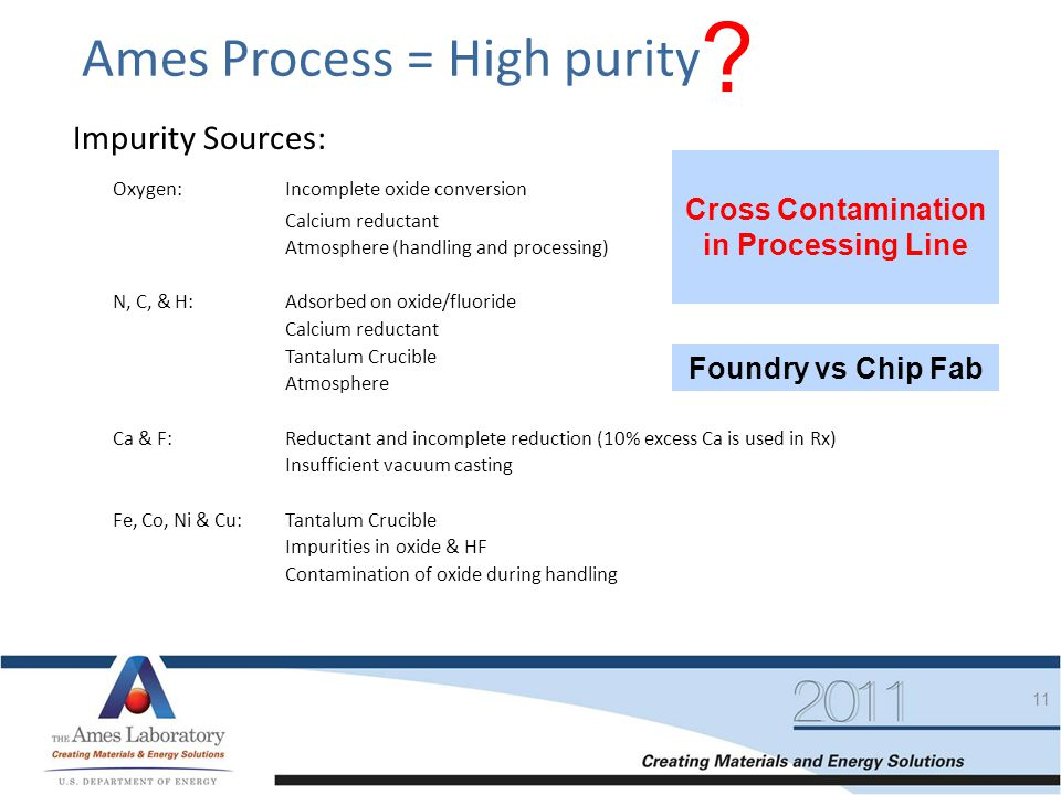 Ames Process = High purity Impurity Sources:
