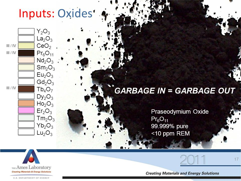High Purity Oxides Inputs: Oxides GARBAGE IN = GARBAGE OUT Y2O3 La2O3