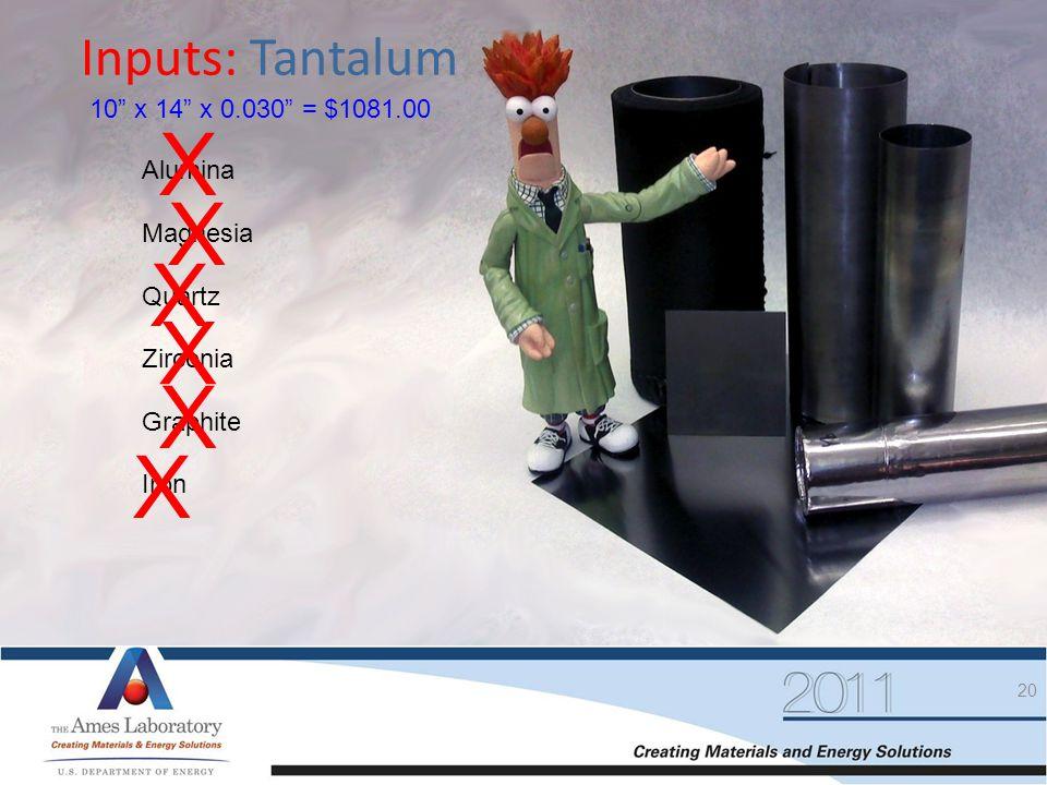 X X X X X X Inputs: Tantalum 10 x 14 x 0.030 = $1081.00 Alumina