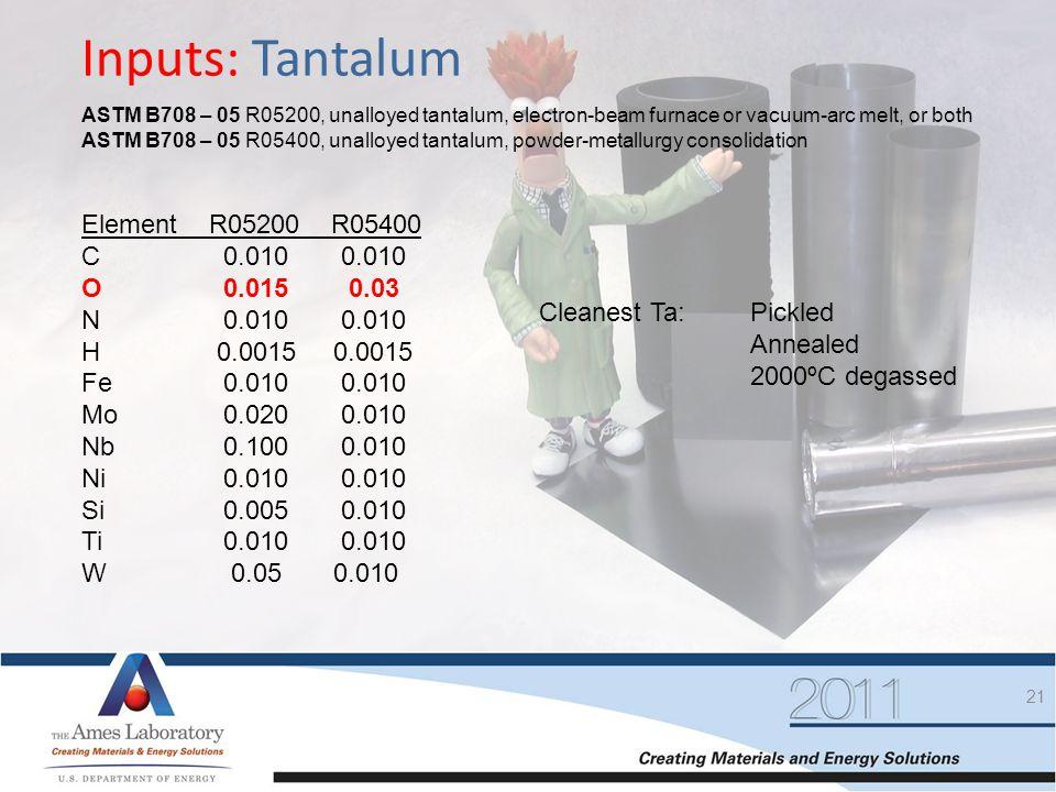 Inputs: Tantalum Element R05200 R05400 C 0.010 0.010 O 0.015 0.03