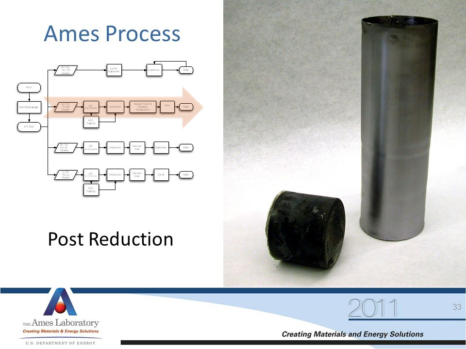 Ames Process Post Reduction