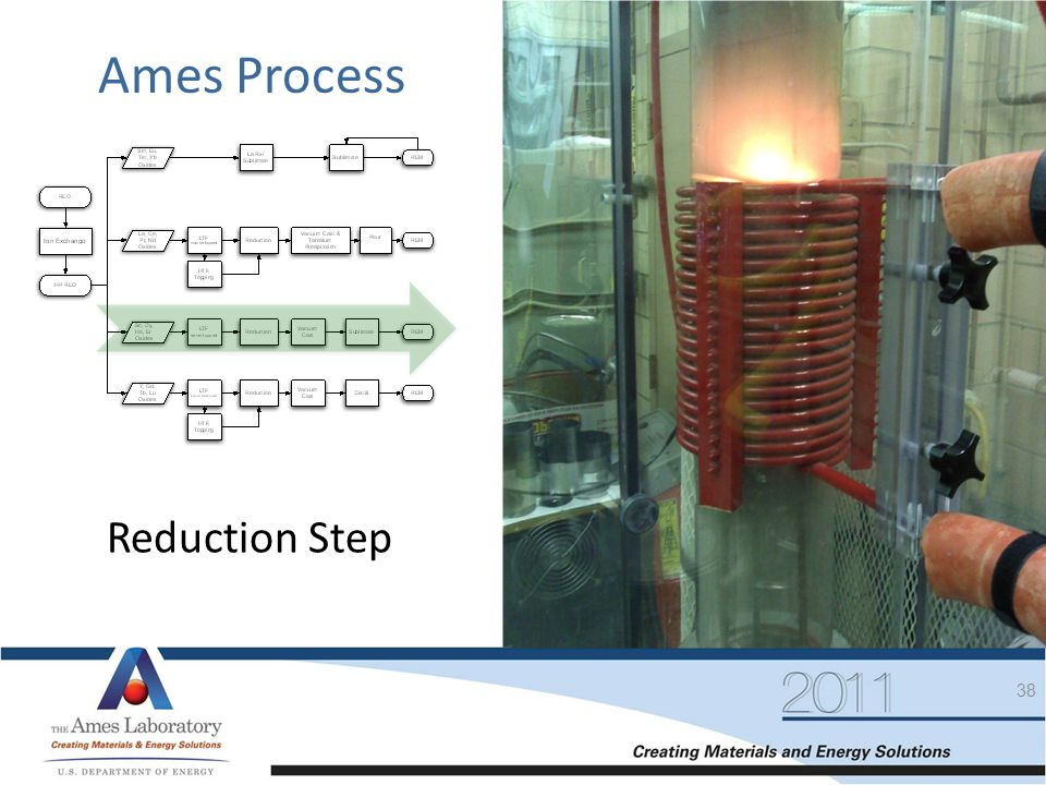 Ames Process Reduction Step