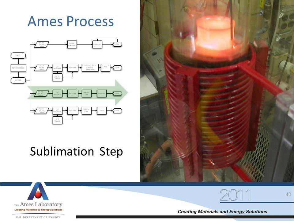 Ames Process Sublimation Step