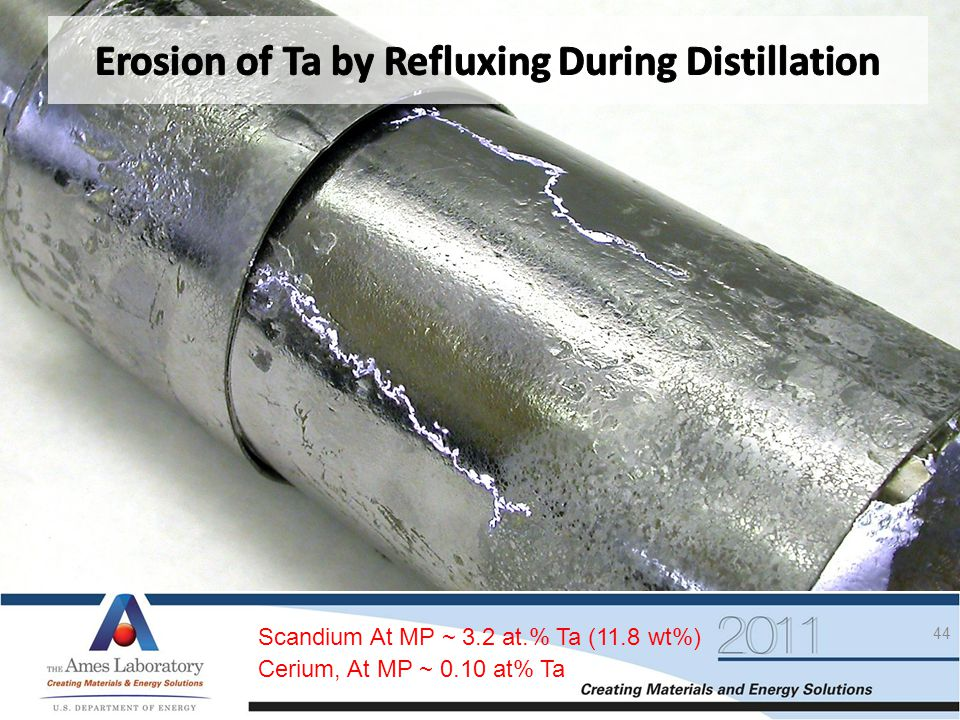 Erosion of Ta by Refluxing During Distillation