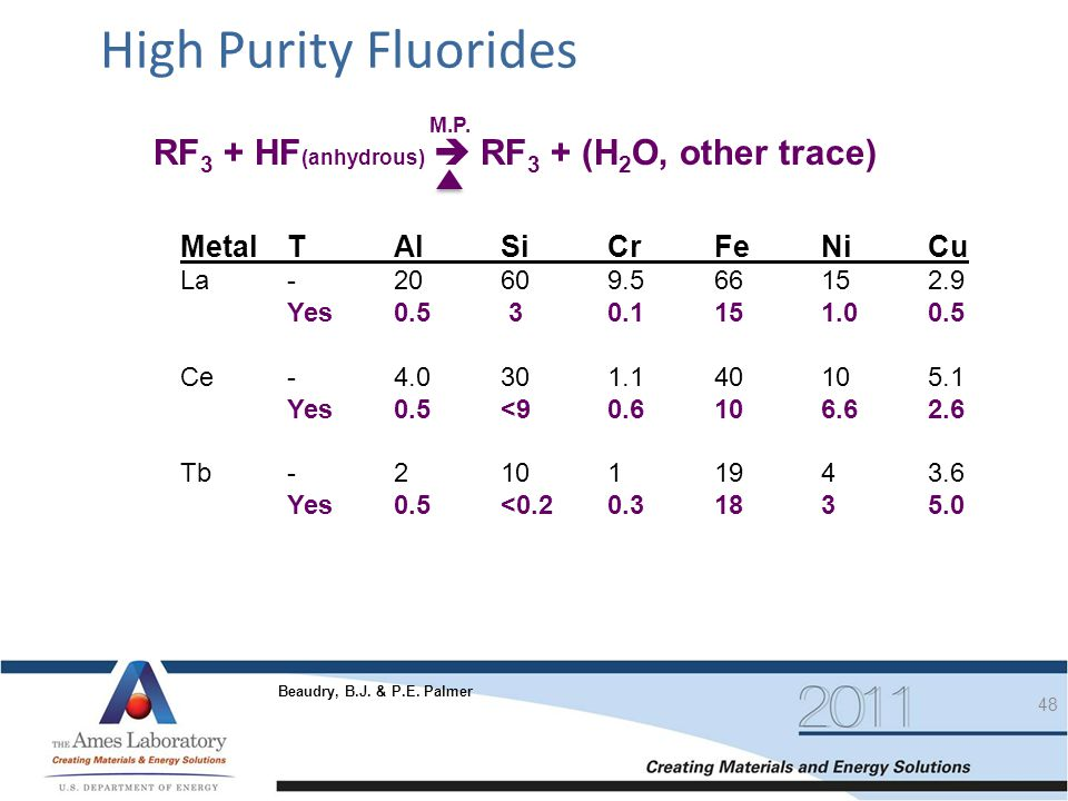 High Purity Fluorides RF3 + HF(anhydrous)  RF3 + (H2O, other trace)