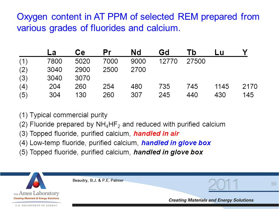 Oxygen content in AT PPM of selected REM prepared from