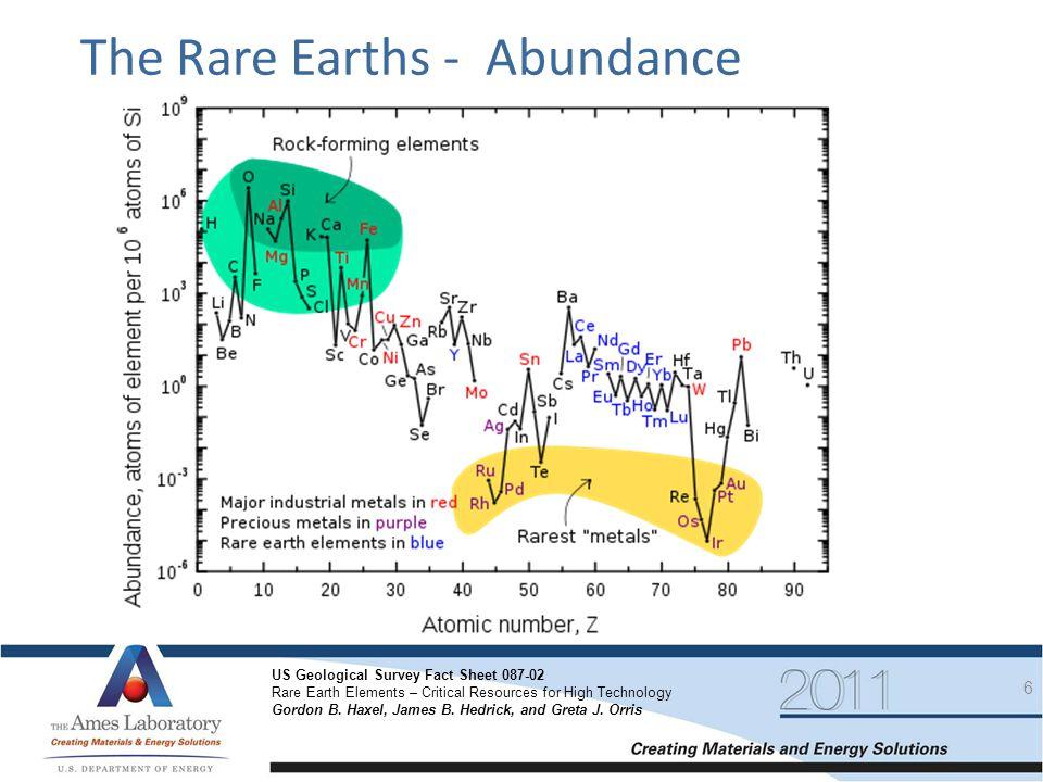 The Rare Earths - Abundance