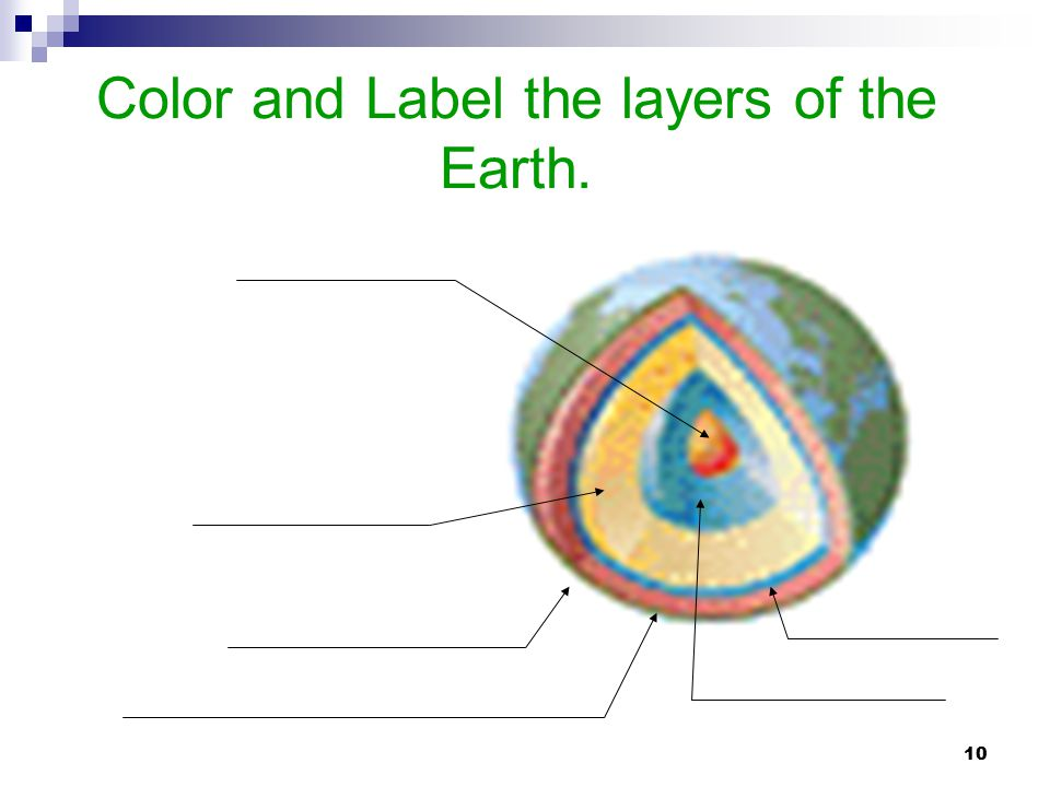 Color and Label the layers of the Earth.