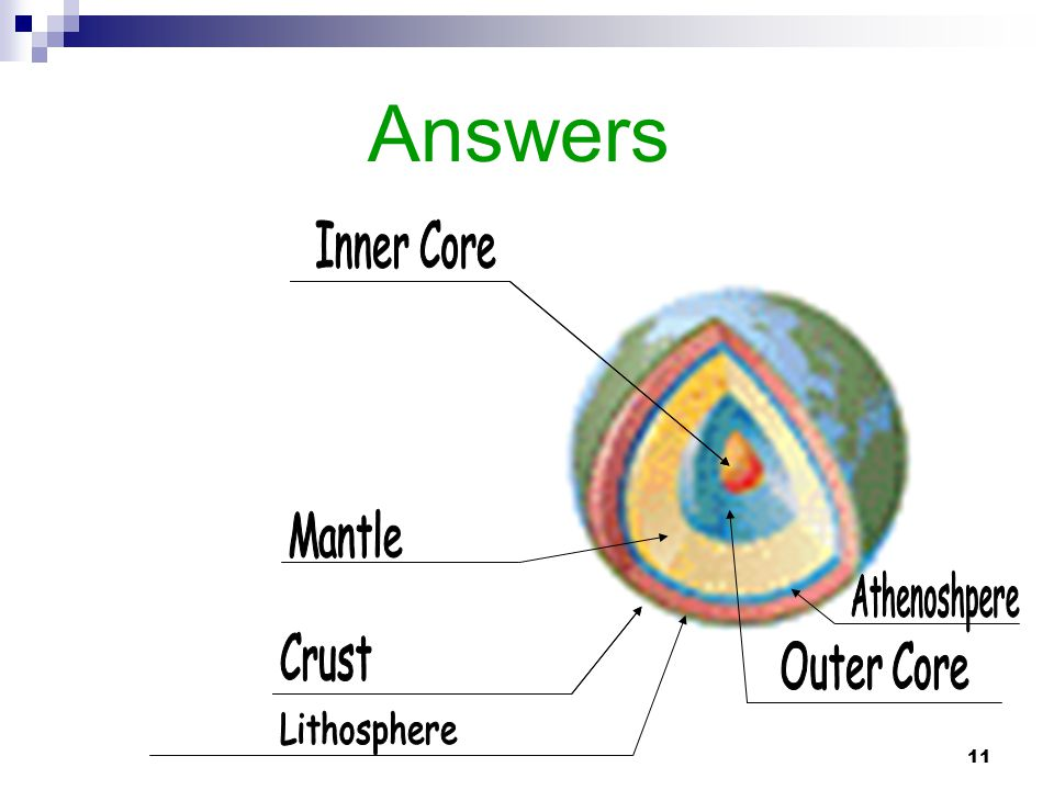 Answers Inner Core Mantle Athenoshpere Crust Outer Core Lithosphere