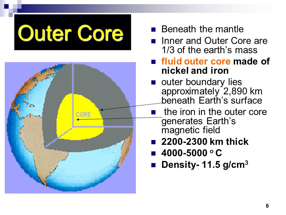 Outer Core Beneath the mantle