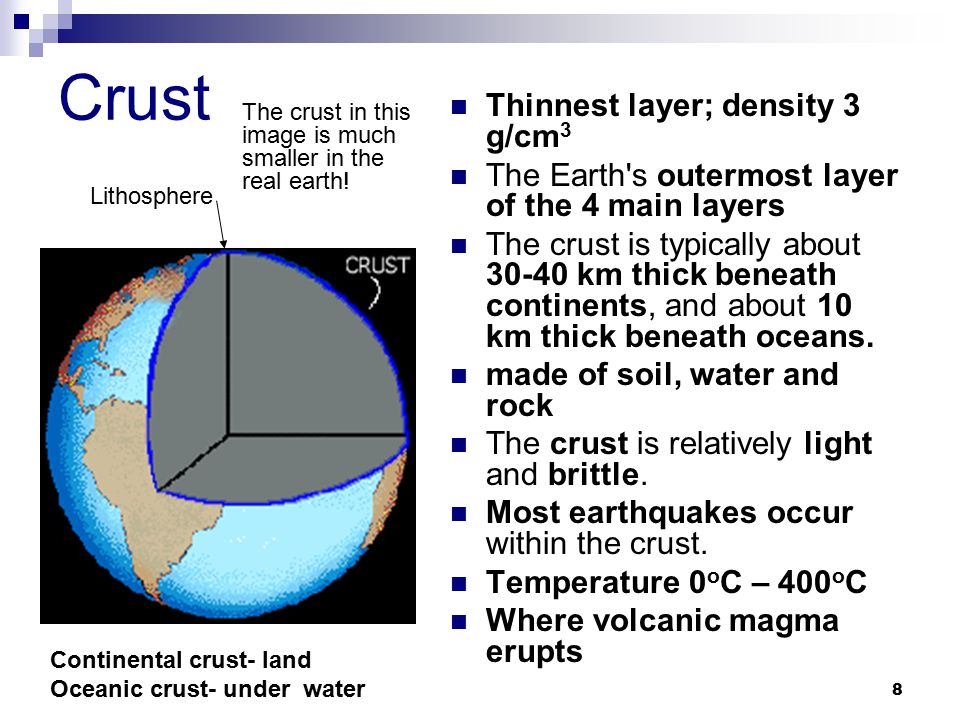 Crust Thinnest layer; density 3 g/cm3
