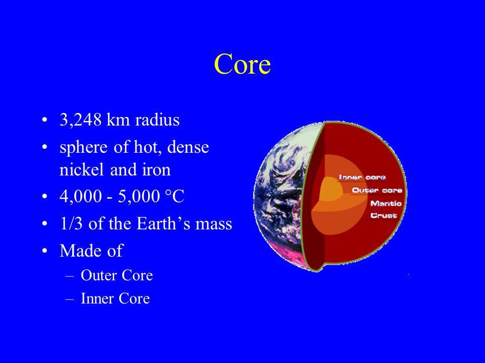 Core 3,248 km radius sphere of hot, dense nickel and iron