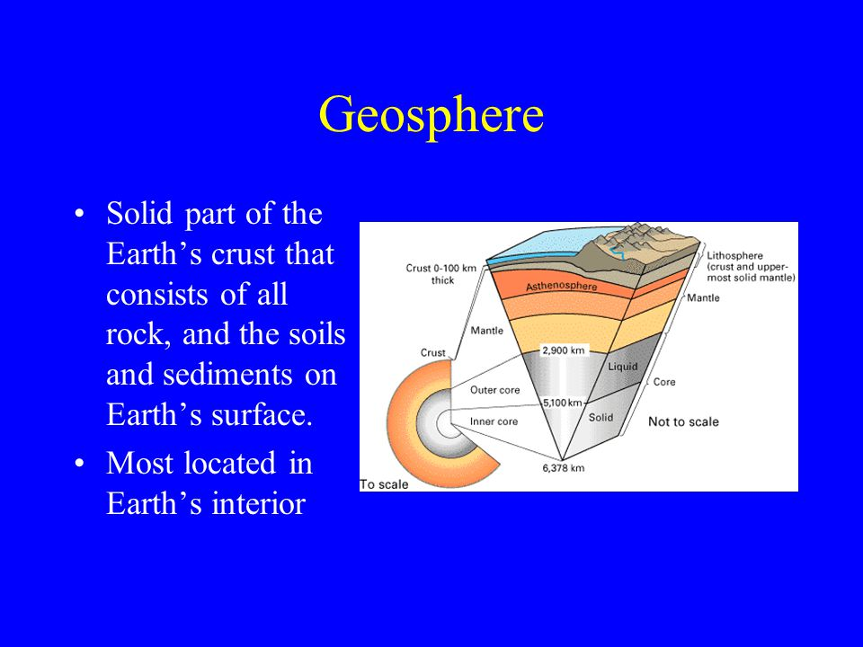 Geosphere Solid part of the Earth's crust that consists of all rock, and the soils and sediments on Earth's surface.
