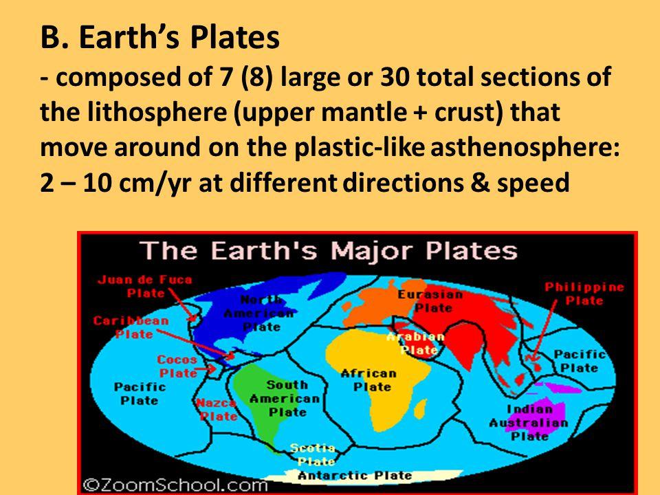 B. Earth's Plates