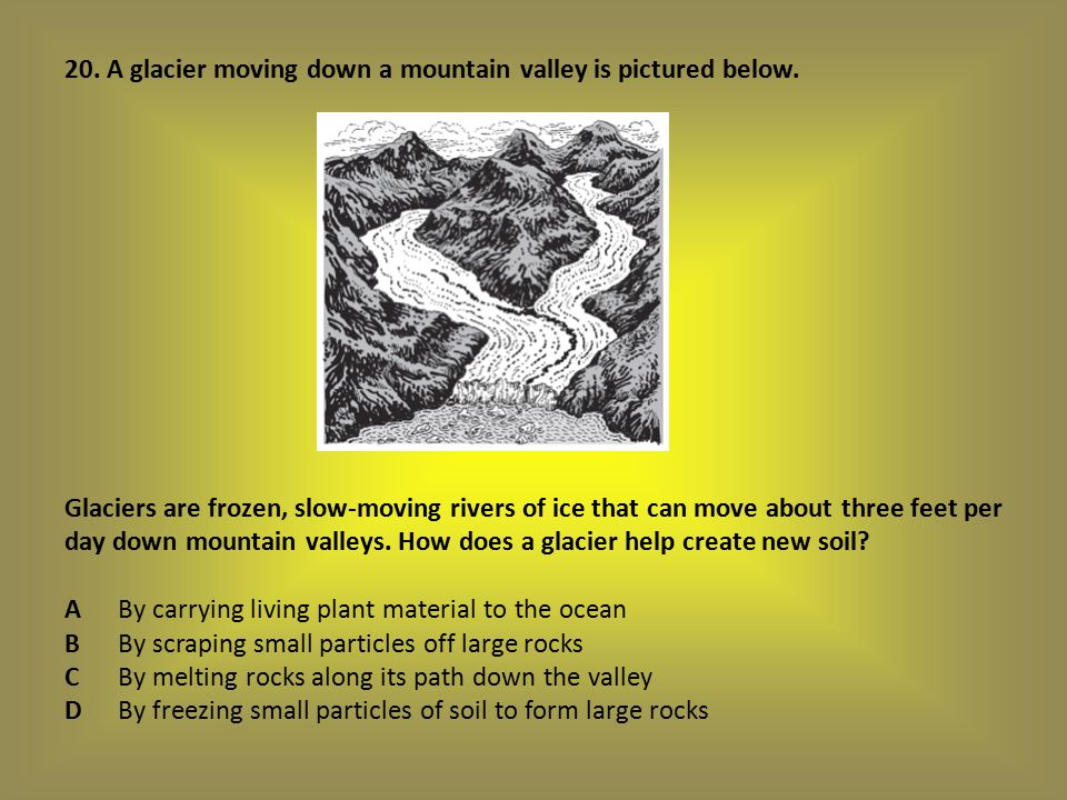 20. A glacier moving down a mountain valley is pictured below