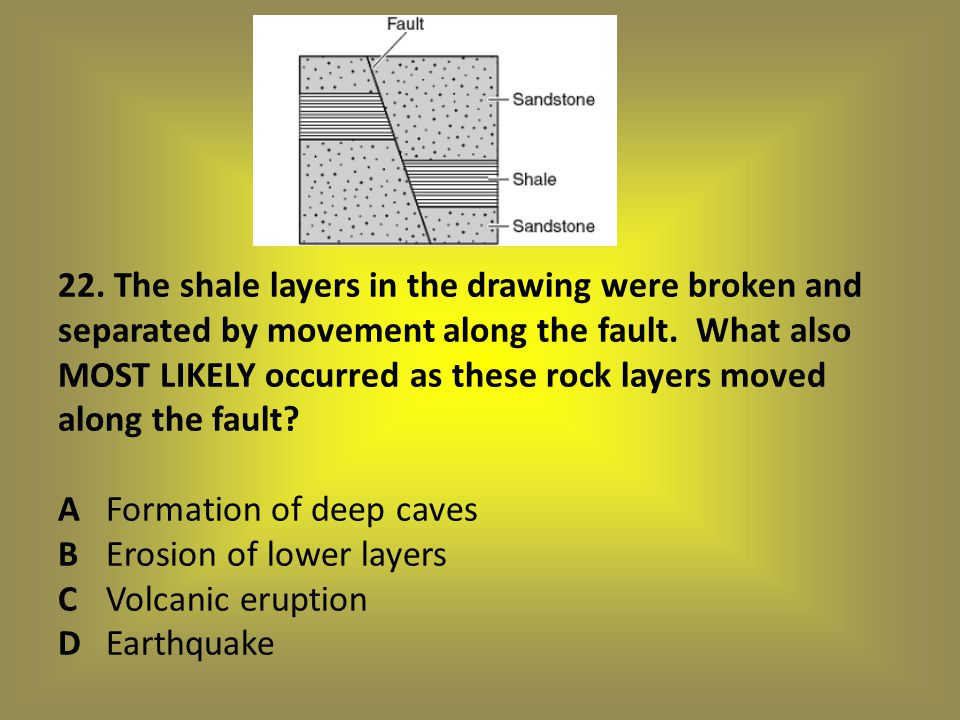22. The shale layers in the drawing were broken and separated by movement along the fault.