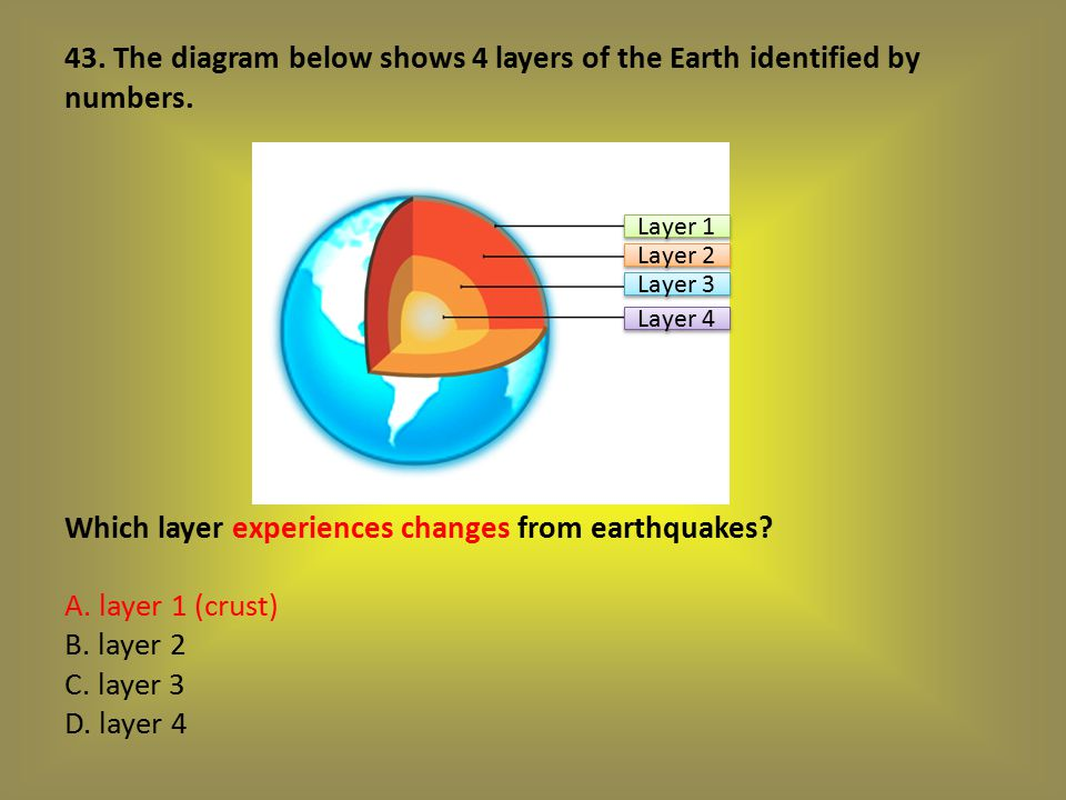 43. The diagram below shows 4 layers of the Earth identified by numbers. Which layer experiences changes from earthquakes A. layer 1 (crust) B. layer 2 C. layer 3 D. layer 4