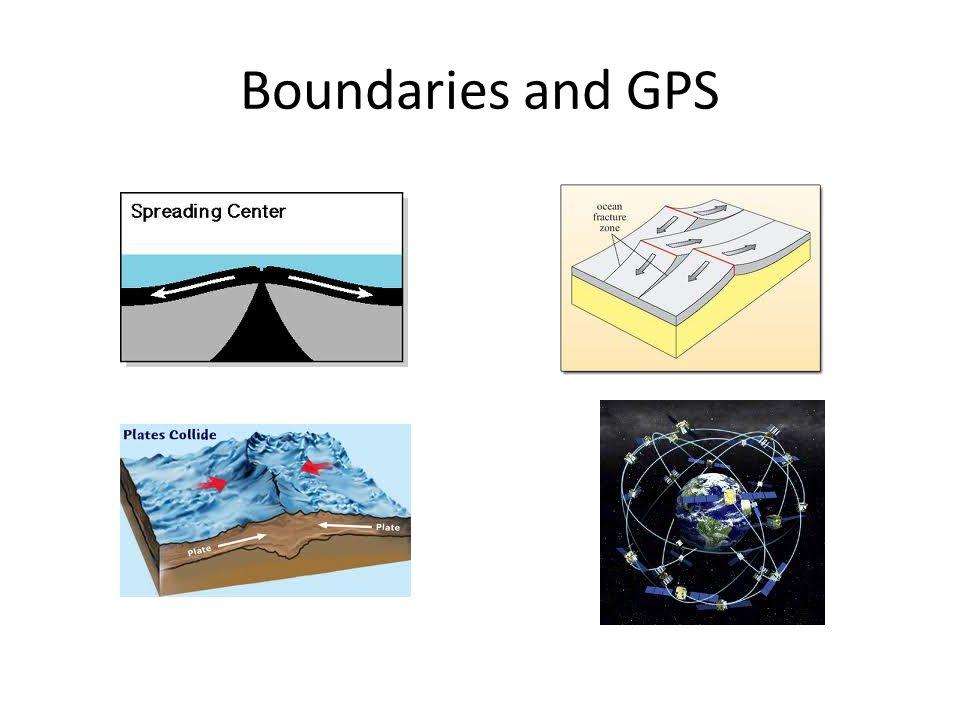 Boundaries and GPS