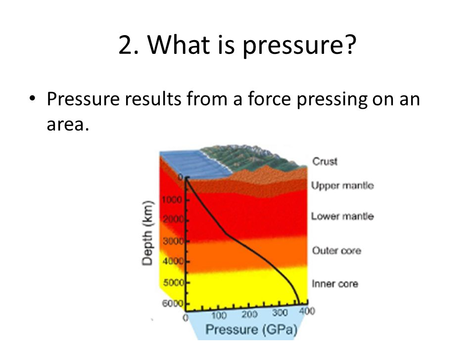 2. What is pressure Pressure results from a force pressing on an area.