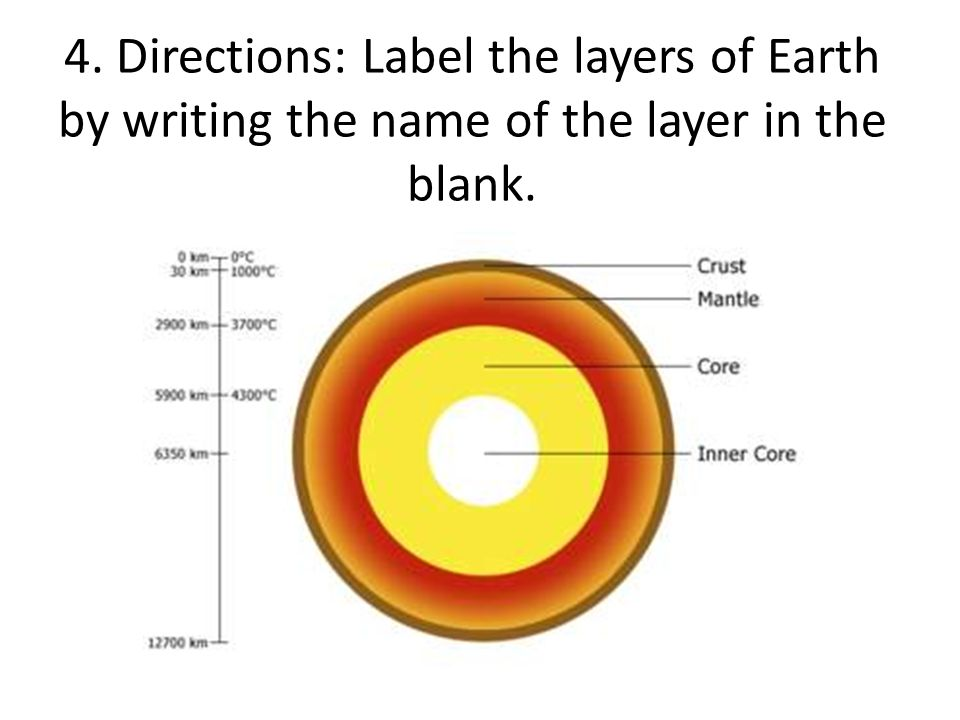 4. Directions: Label the layers of Earth by writing the name of the layer in the blank.