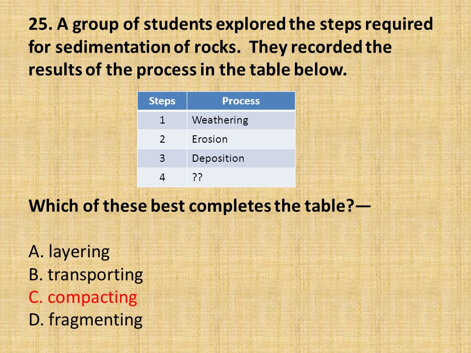25. A group of students explored the steps required for sedimentation of rocks. They recorded the results of the process in the table below. Which of these best completes the table — A. layering B. transporting C. compacting D. fragmenting
