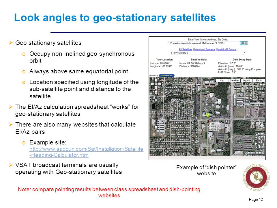 Look angles to geo-stationary satellites