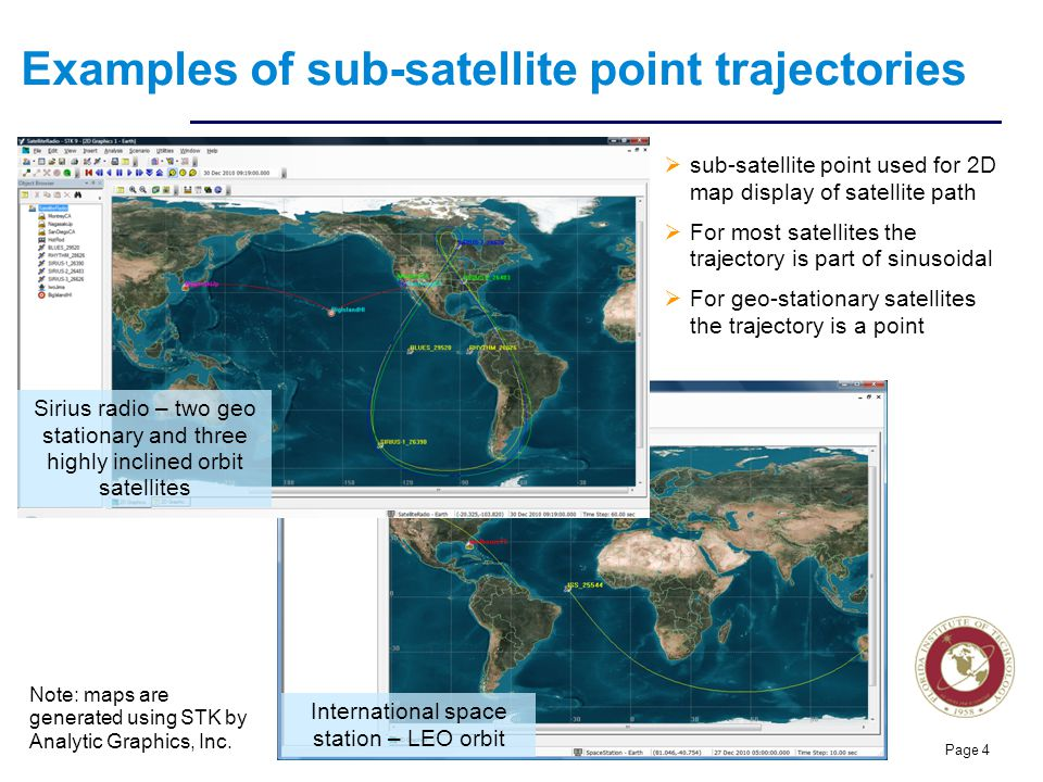 Examples of sub-satellite point trajectories