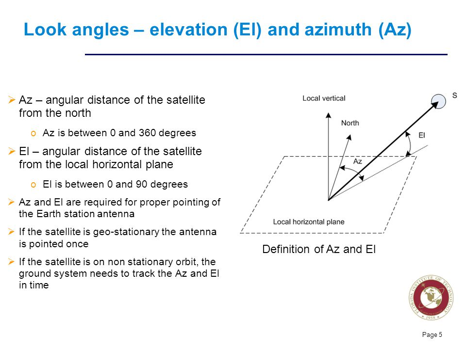 Look angles – elevation (El) and azimuth (Az)