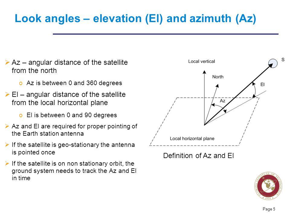 Look angles – elevation (El) and azimuth (Az)