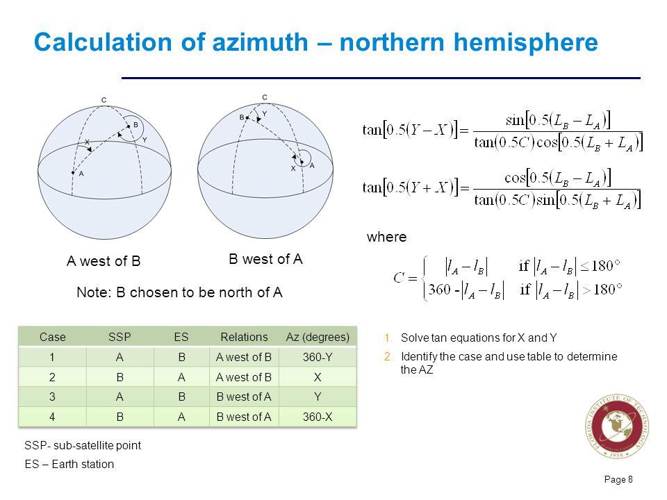 Calculation of azimuth – northern hemisphere
