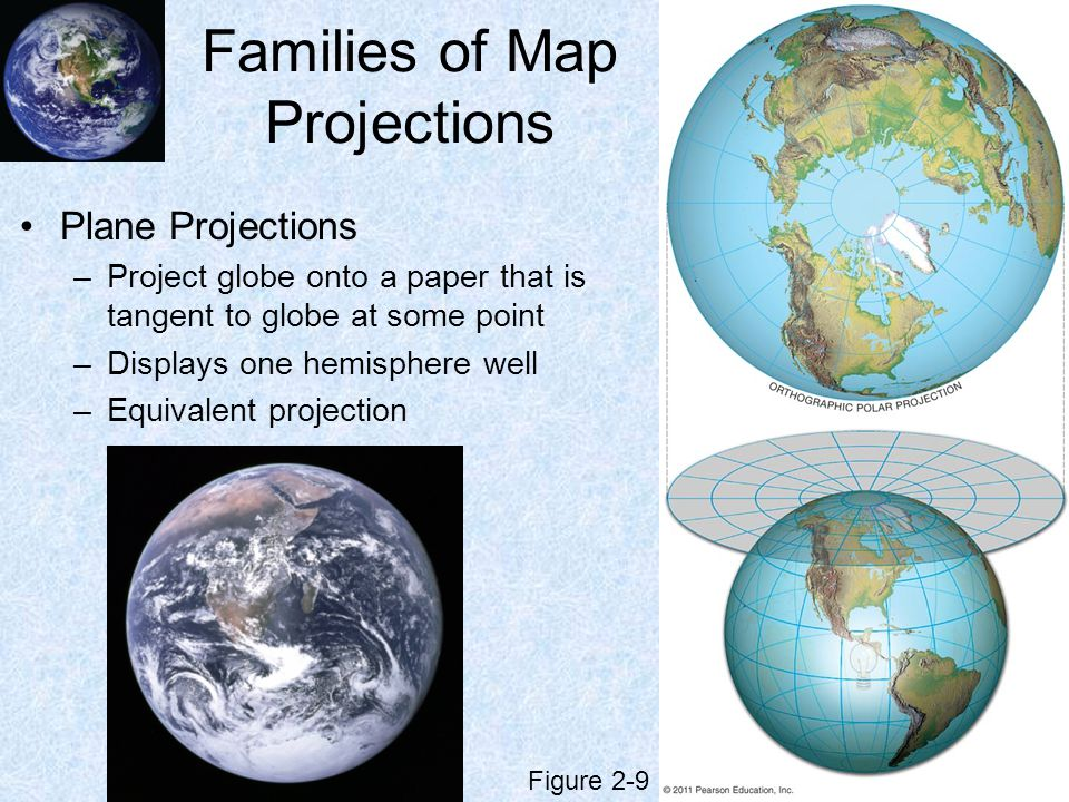 Families of Map Projections