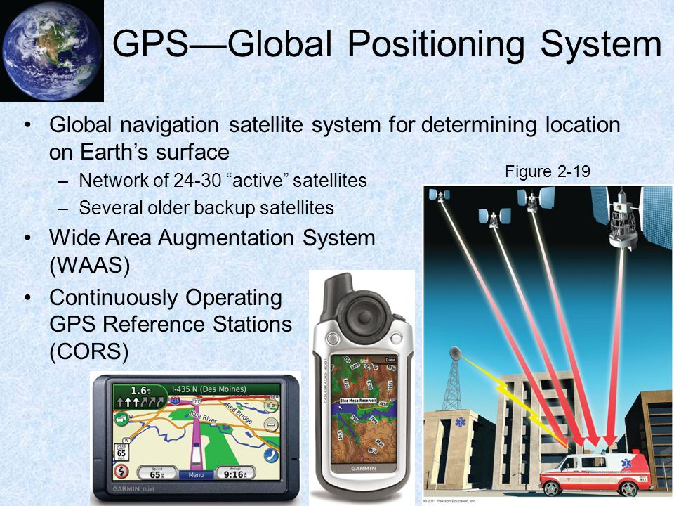 GPS—Global Positioning System