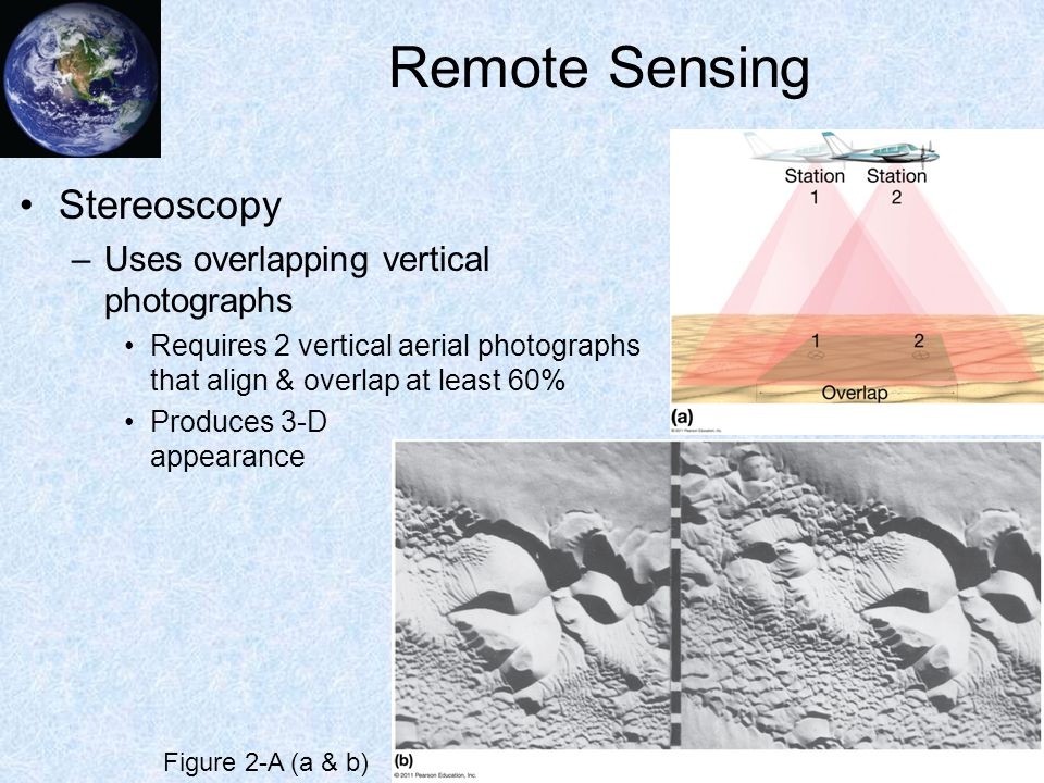 Remote Sensing Stereoscopy Uses overlapping vertical photographs