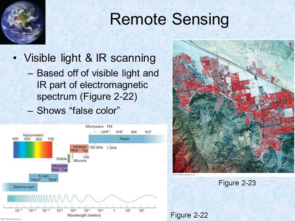 Remote Sensing Visible light & IR scanning