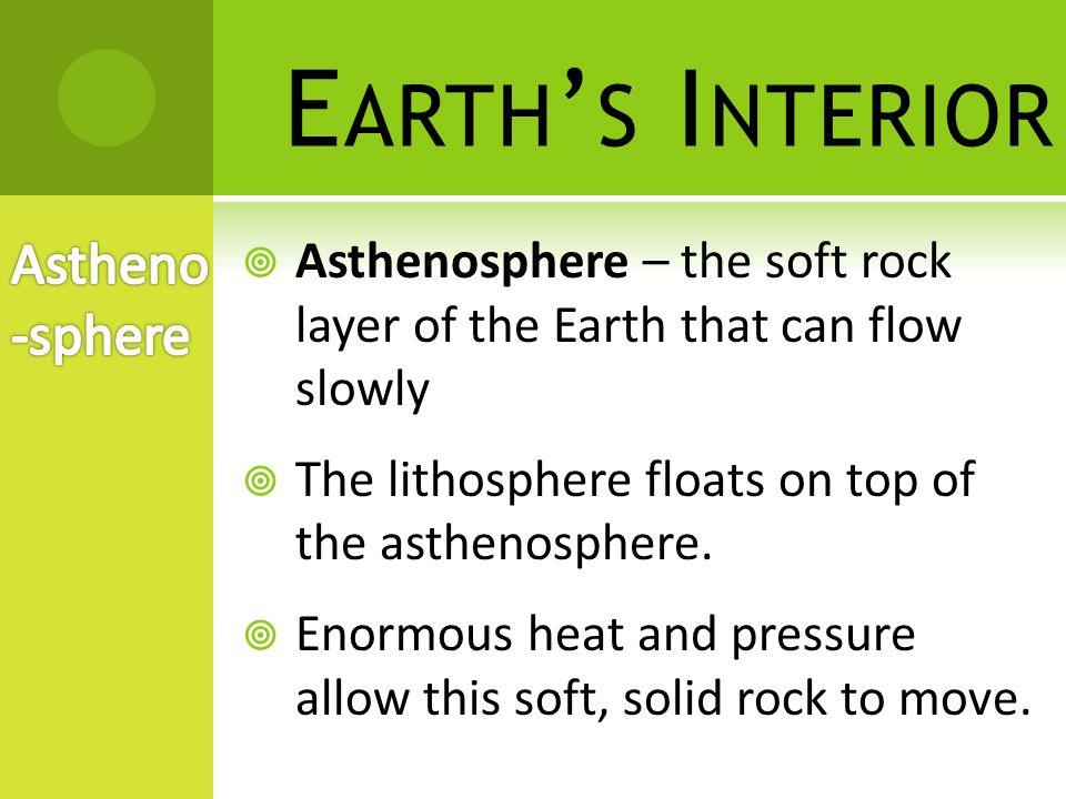 Earth's Interior Astheno-sphere