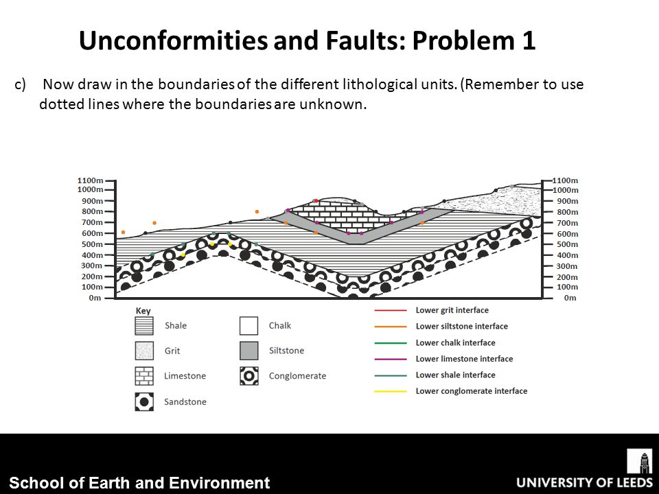 Unconformities and Faults: Problem 1
